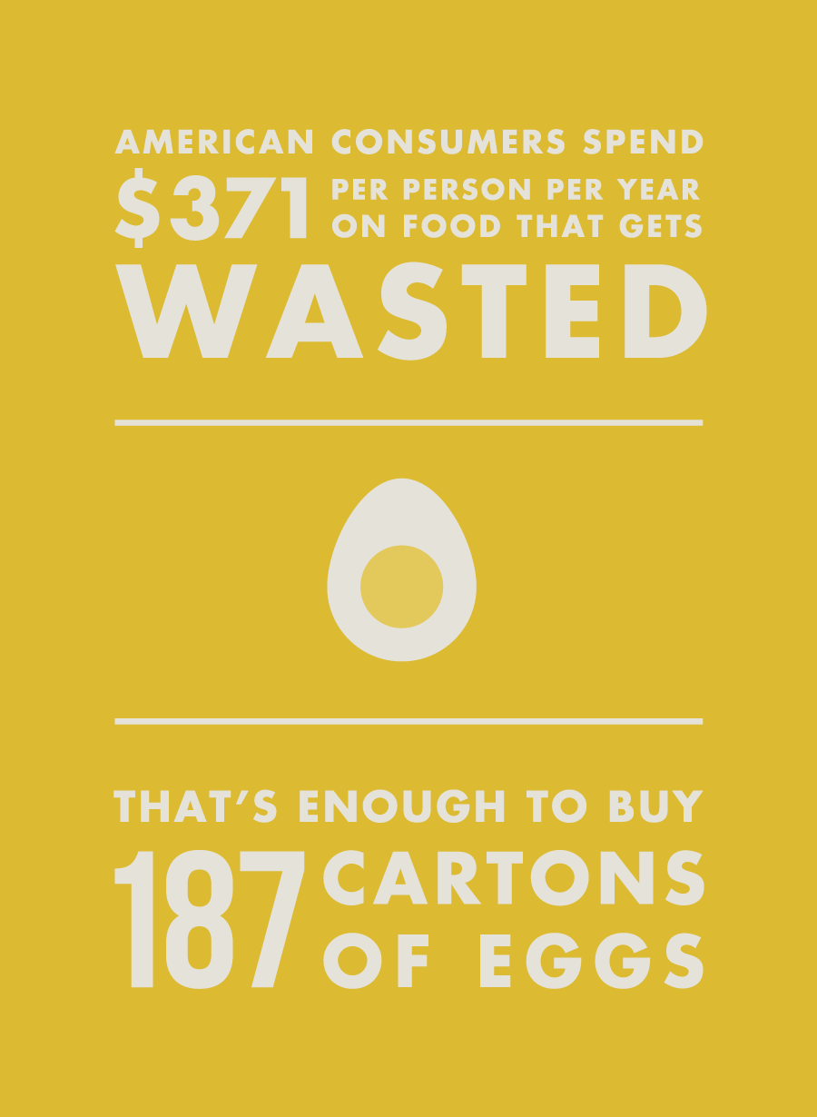 American consumers spend $371 per person per year on food that gets wasted...enough to buy 187 cartons of eggs