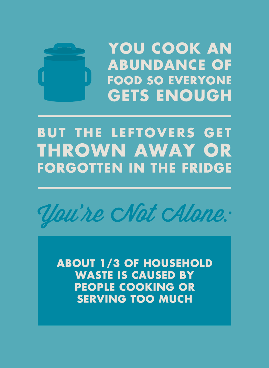 You cook an abundance of food so everyone gets enough, but the leftovers get thrown away or forgotten in the fridge. You're not alone: About 1/3 of household waste is caused by people cooking or serving too much